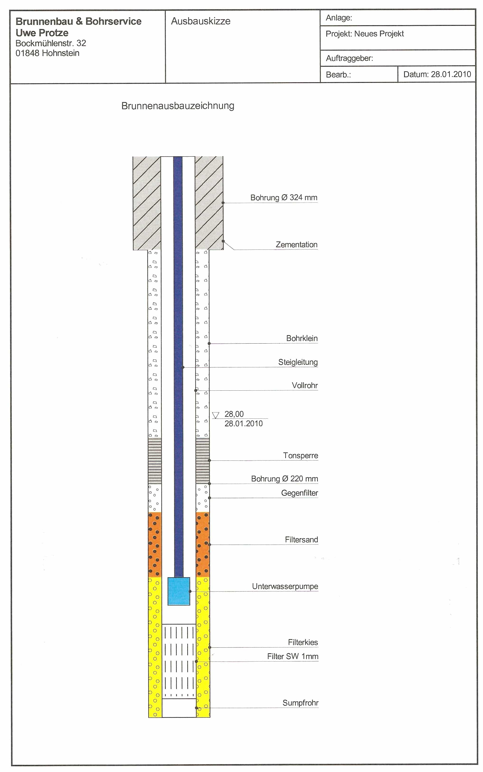 Brunnenausbauzeichnung